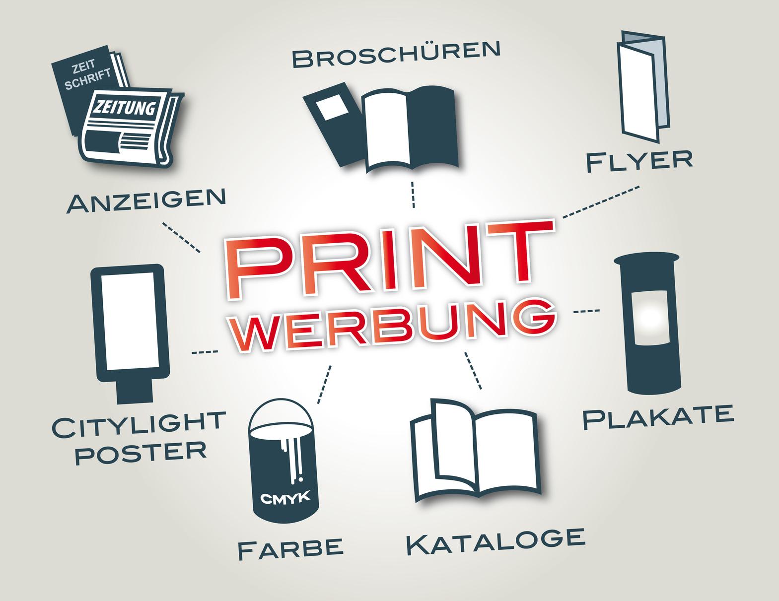 Klassische Print-Werbemittel